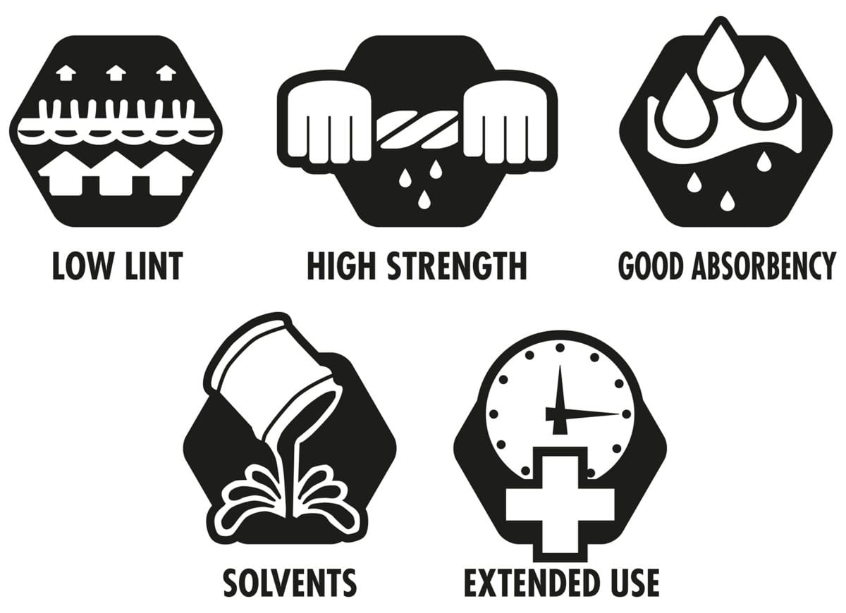 Icons showing use and properties of Dirteeze non-woven industrial wipes