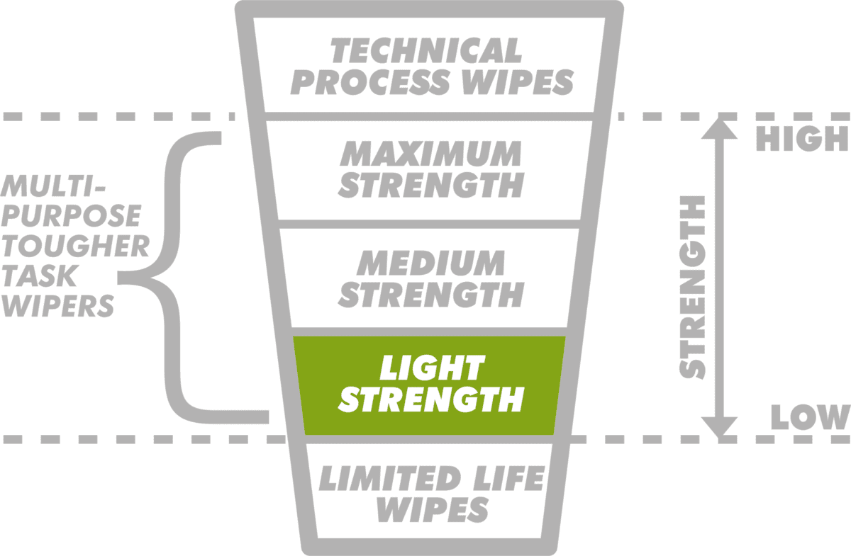 Light strength industrial wipe graphic